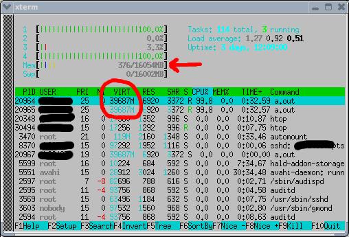 VmPeak_SMPI-8.2.1.png
